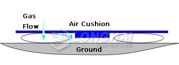 Air Cushion is full of gas