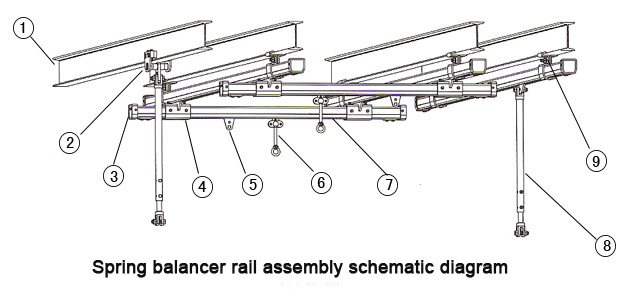 Spring balancer rail assembly schematic diagram